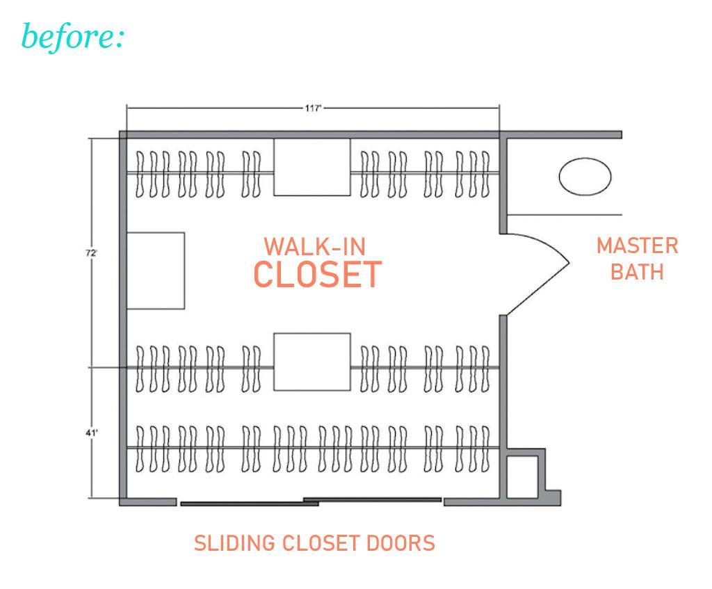 Genius Walk In Closet Hack Floor Plan With Dimensions Size