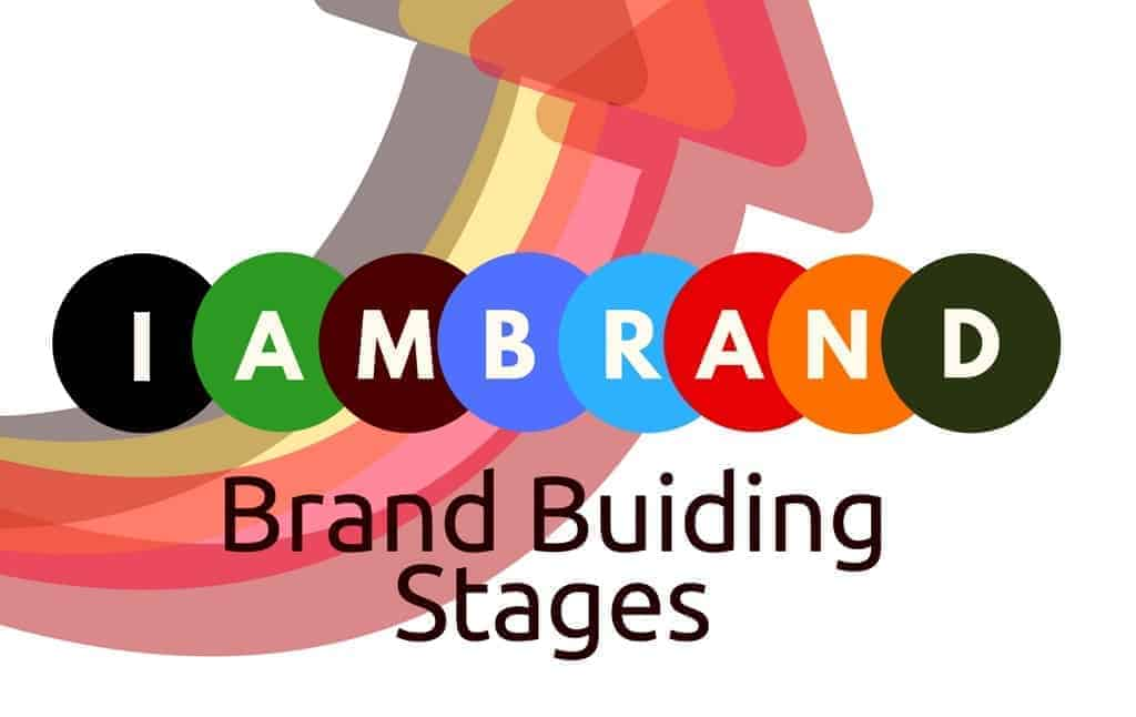 Brand Building Process stages