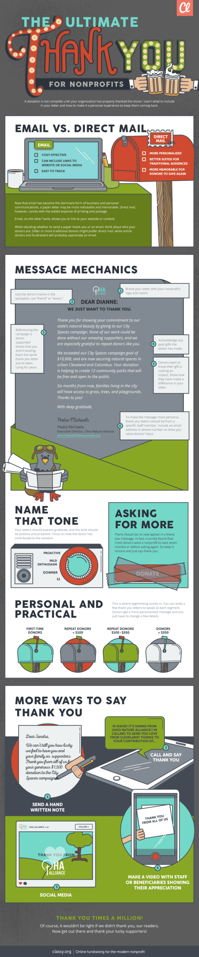 thank you messages infographic