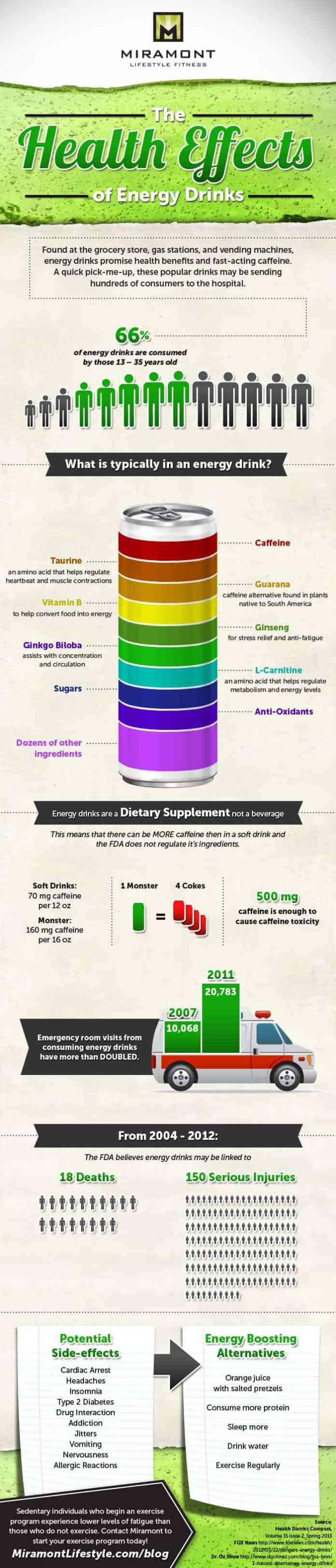 health effect of energy drinks