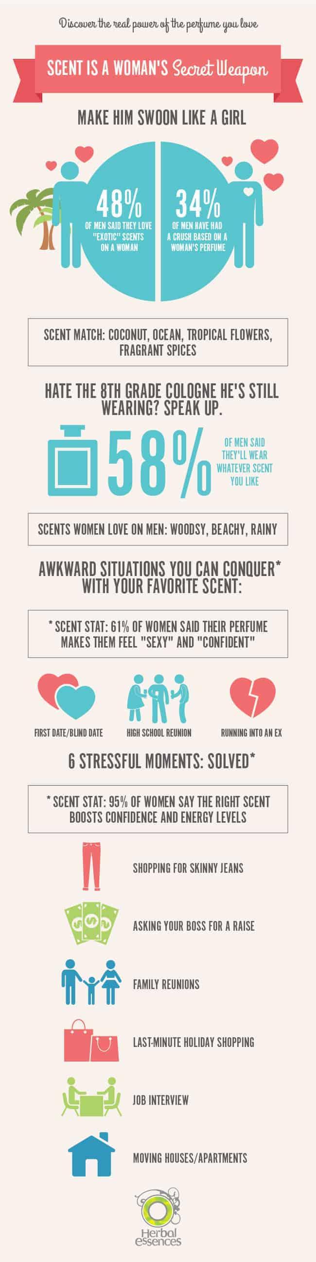 women loves perfume