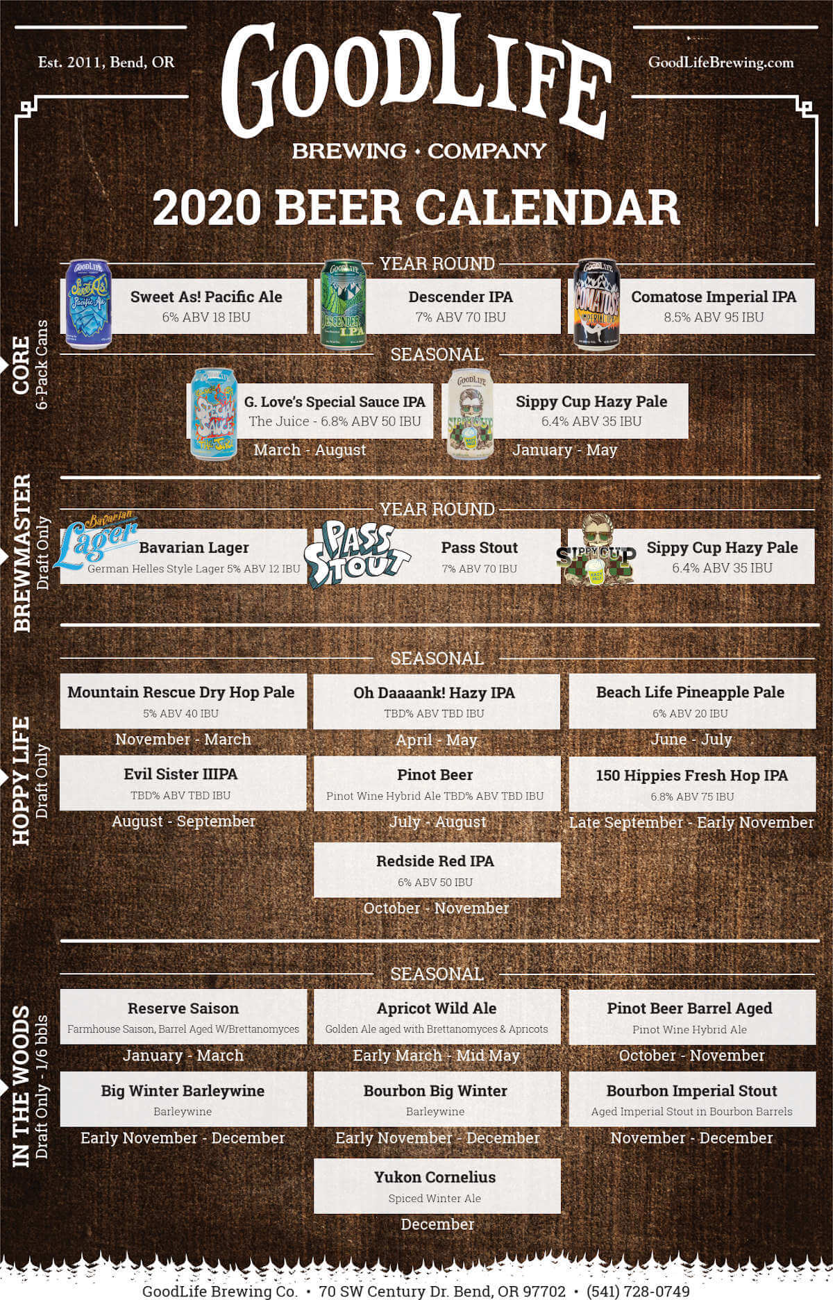 Goodlife Brewing 2020 Beer Lineup The Brew Site