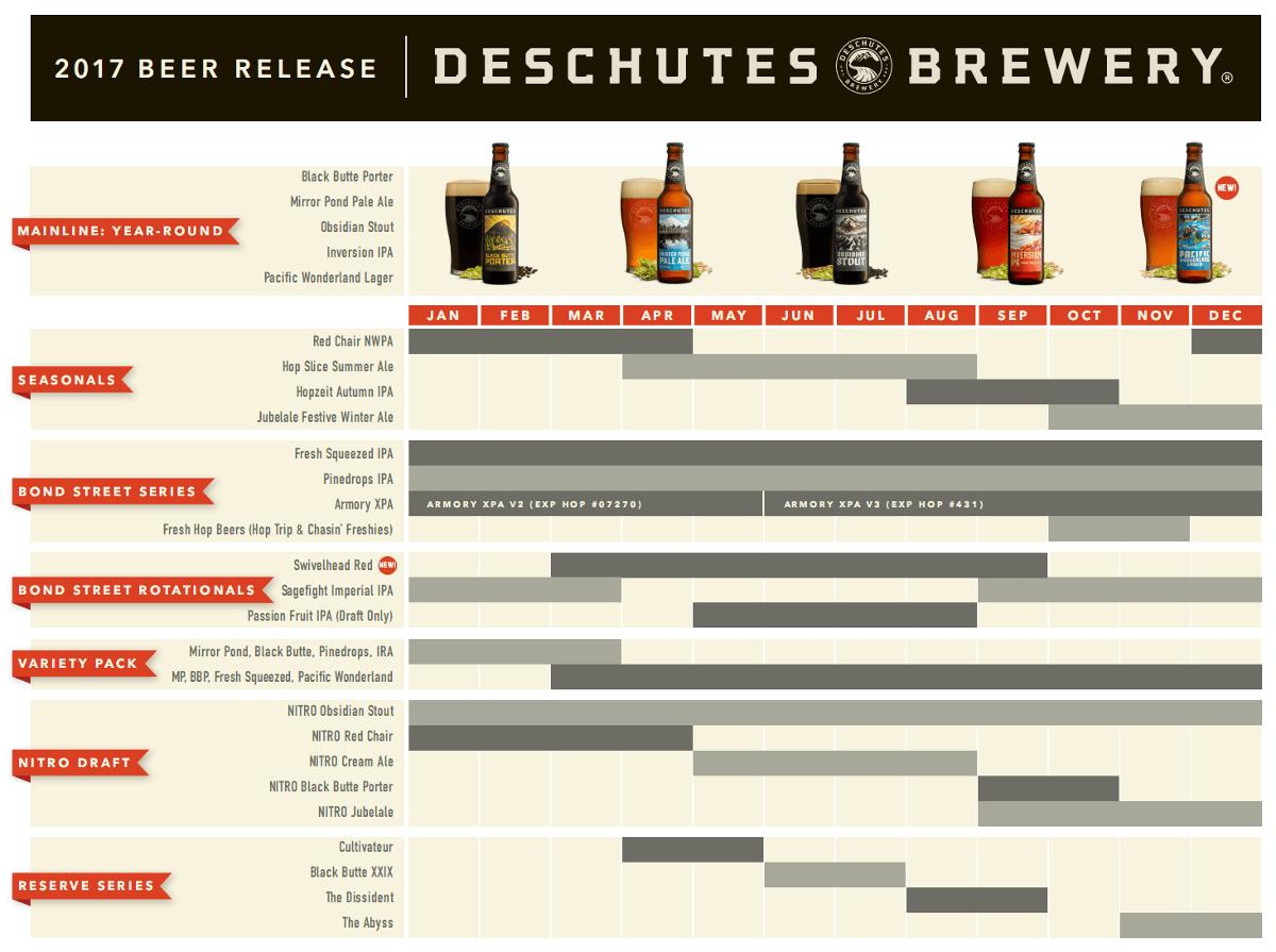 Deschutes Brewery 2017 release schedule