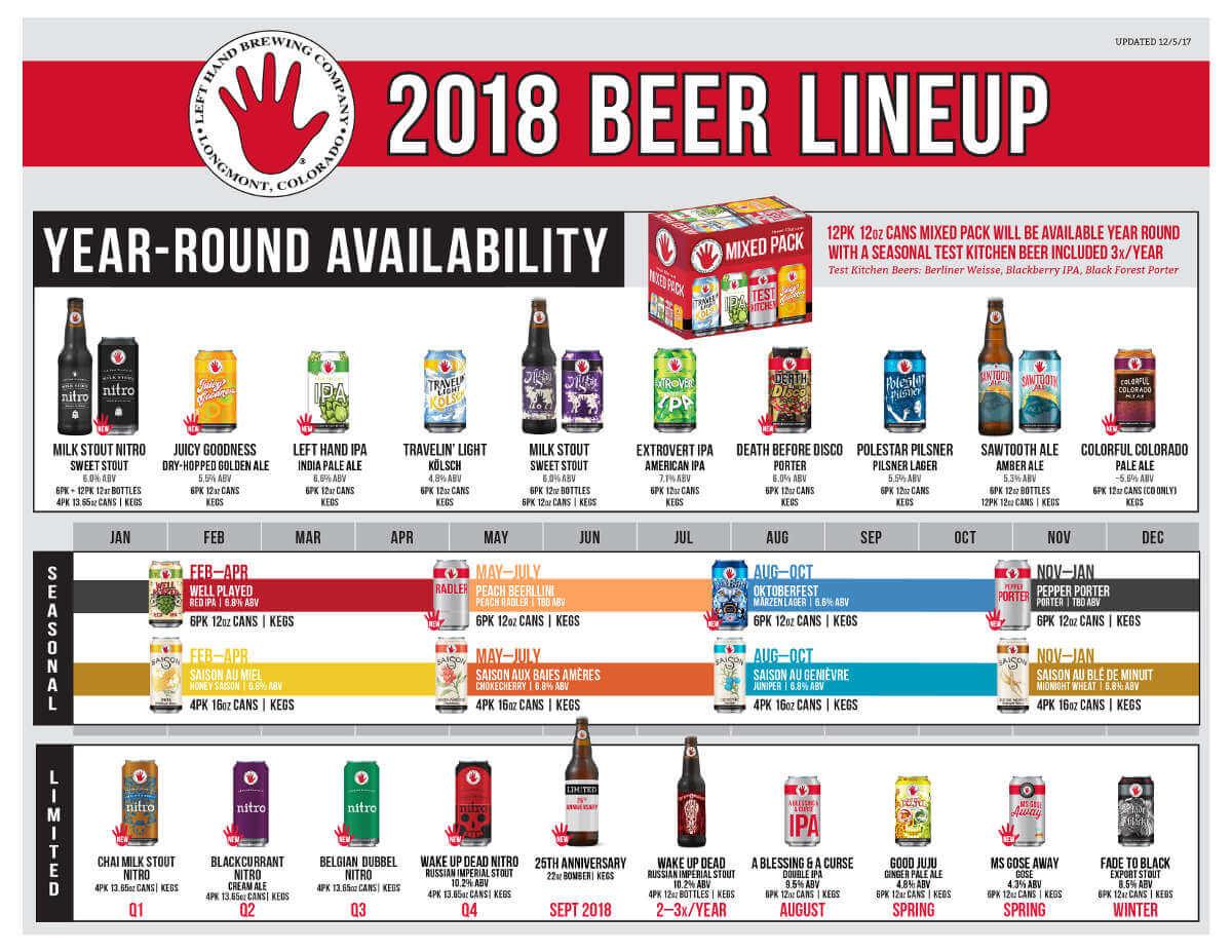 Left Hand Brewing 2018 beer schedule