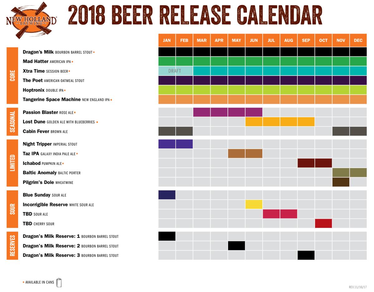 New Holland Brewing 2018 beer schedule