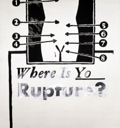 andy warhol where is your rupture 1 1961 water  [ 839 x 1080 Pixel ]