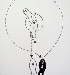 andy warhol dance diagram 3 the lindy tuck in turn [ 842 x 1080 Pixel ]