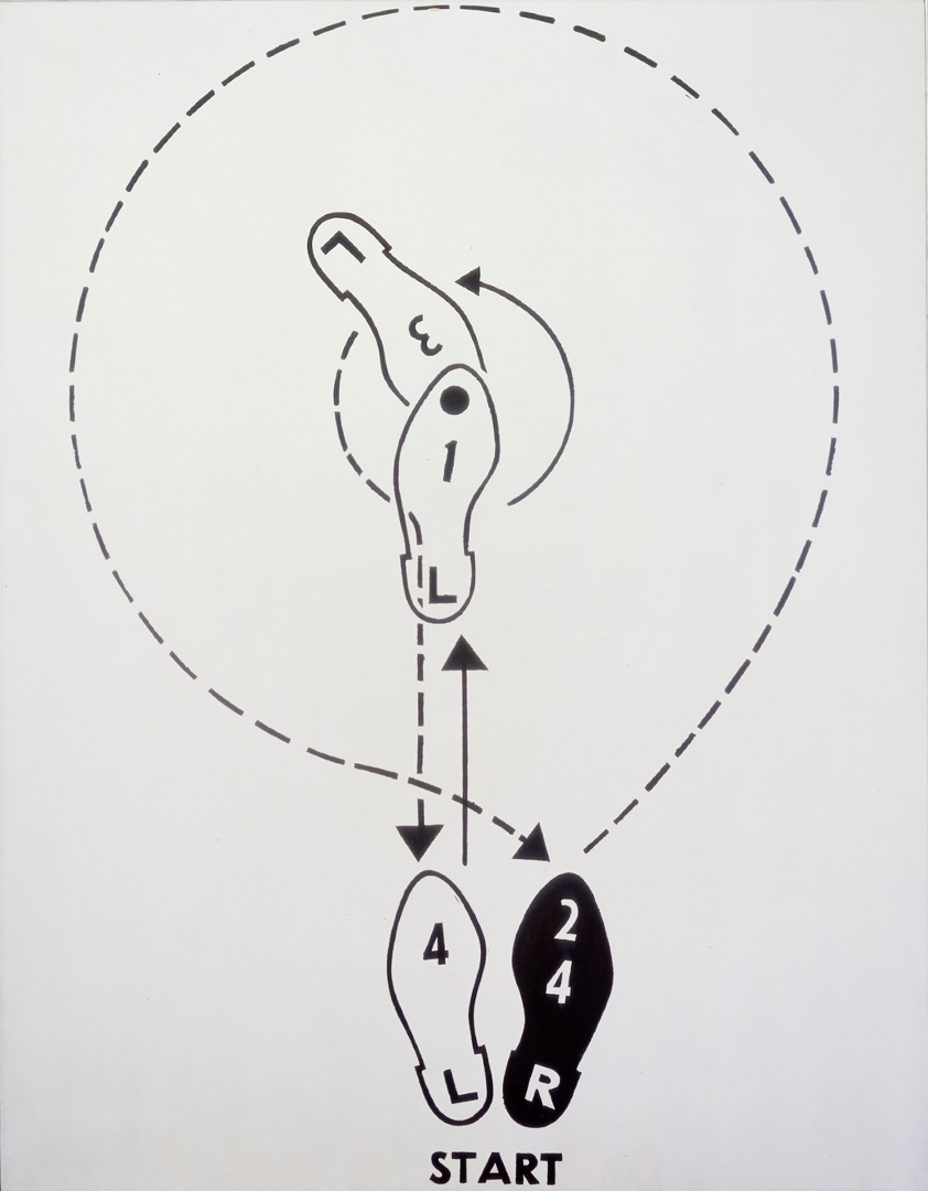 medium resolution of andy warhol dance diagram 3 the lindy tuck in turn