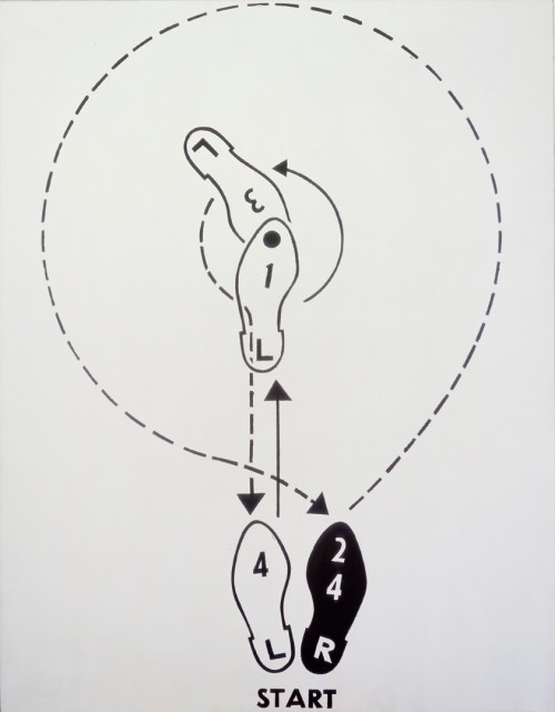 small resolution of andy warhol dance diagram 3 the lindy tuck in turn