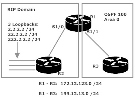 CCNP ROUTE Tutorial and Lab: Route Maps and Redistribution