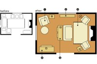 Furniture Arranging Tricks  The Budget Decorator