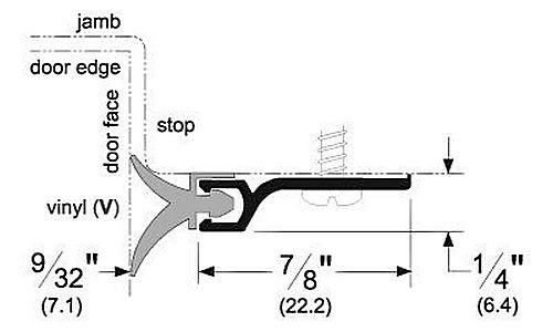 Pemko 294AV Pemko Standard Perimeter Gasketing, Mill