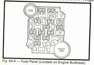 1981 Fuse Block  Corvette Forums  Corvette Enthusiast Site