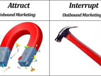 The image helps explain inbound vs outbound marketing a part of inbound marketing certification course