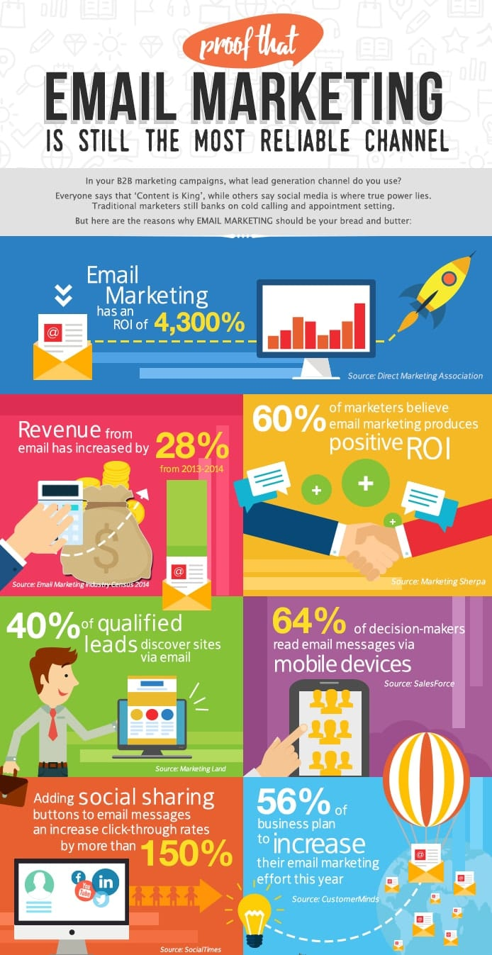 Learn to convert leads into converts from the best email marketing company in India