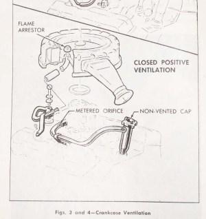 Wanted: 1964 Impala 327283 Crankcase Vent Tube