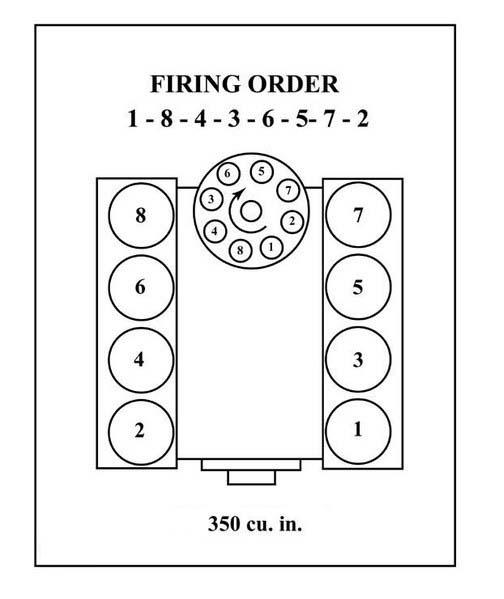 1964 Chevy Impala 283 Wiring Diagram, 1964, Get Free Image