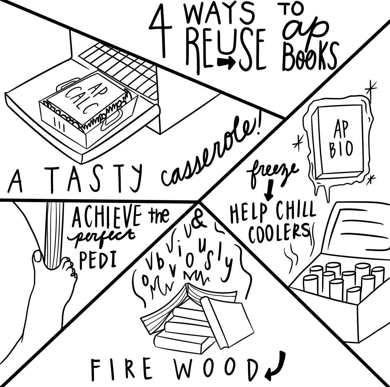 Four ways to use old AP books