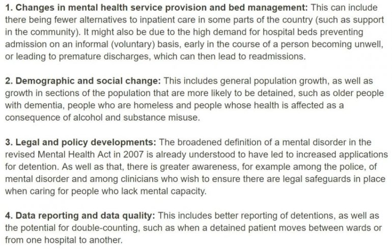 Mental Health Detentions CQC