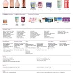 Scentsy Discontinued Items From February 2020 The Candle Boutique Scentsy Uk Consultant