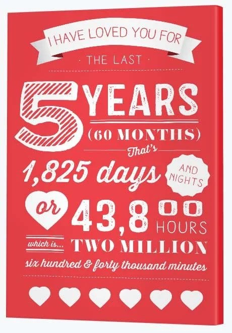 5 Year Anniversary Gift Ideas  Canvas Factory