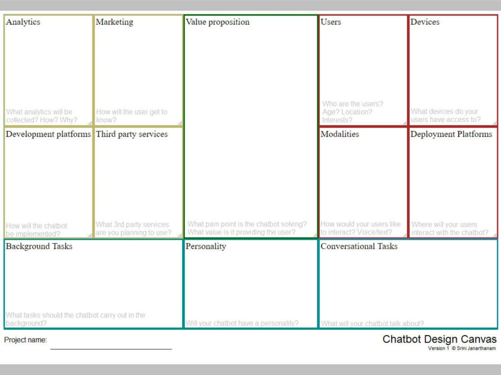 Chatbot Design Canvas   The Canvas Library