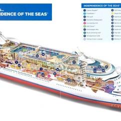 Parts Of A Cruise Ship Diagram Iron Carbon Explanation Pdf 31 Model Cutaway | Fitbudha.com