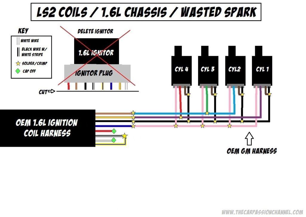 Miata Ecu Wiring Diagram