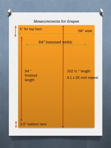 measurements for drapes