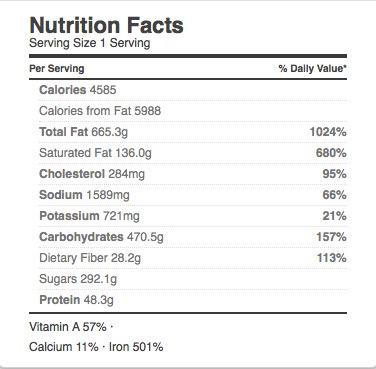 kentucky-pie-nutrition