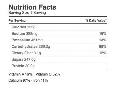nutrition-filling-banana-pudding