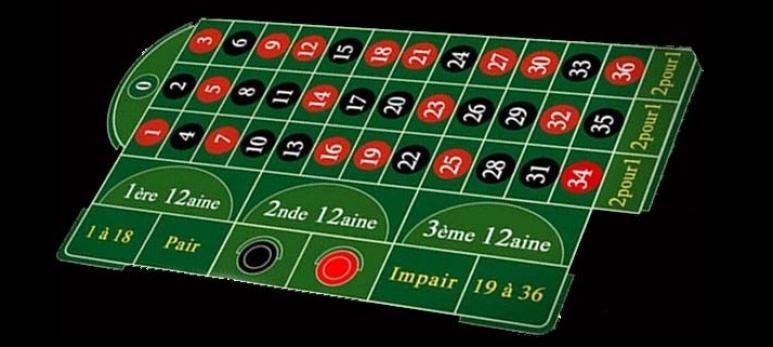 regle roulette infos inedites