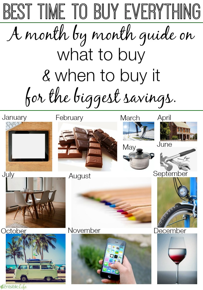 Best Time to Buy Everything