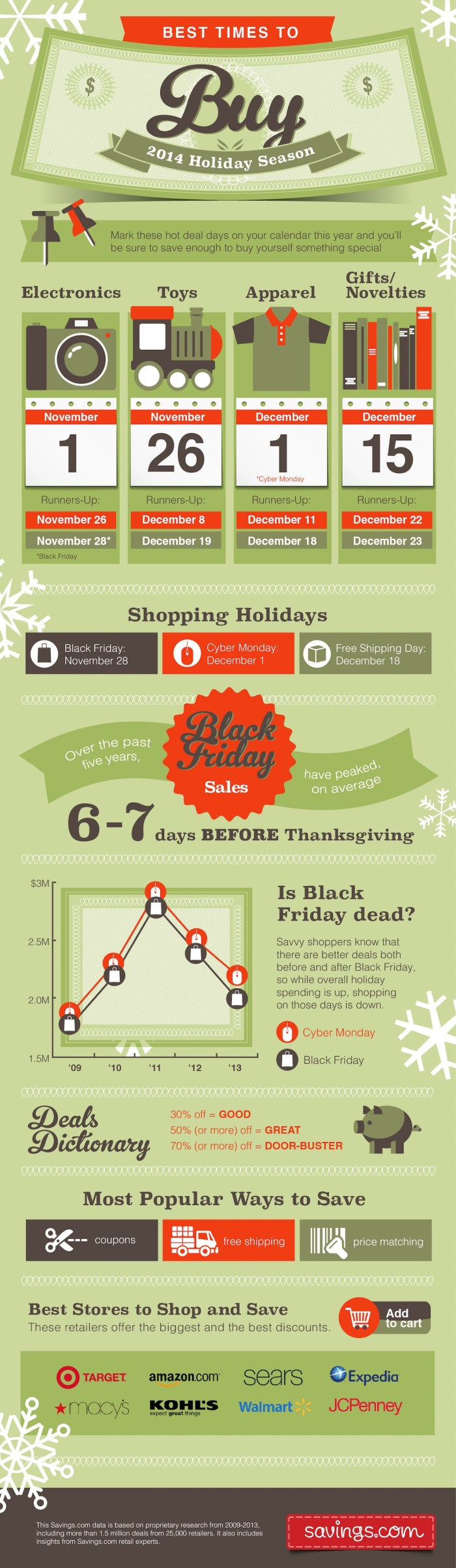 Best-Times-to-Buy-Infographic1