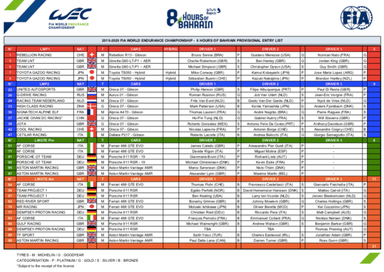 Entry list for the 2019 Bapco 8 Hours of Bahrain in the FIA World Endurance Championship