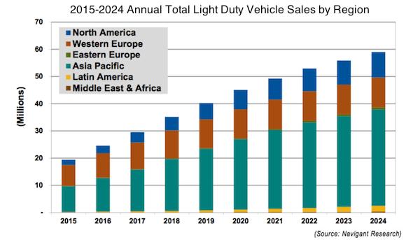 palladium lithium investing 2016 3