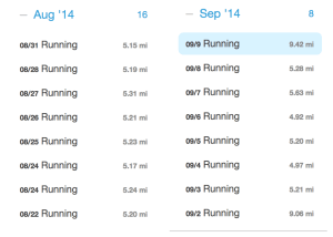 Aug-Sep-14-Runs