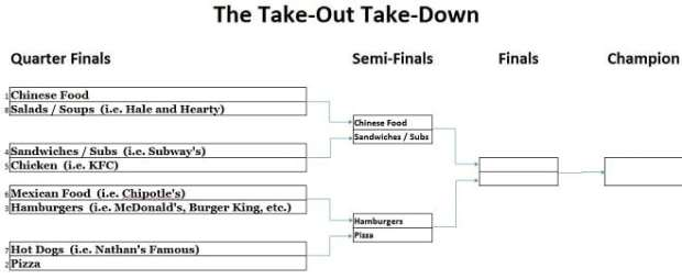 Take-Out-Take-Down Semifinals