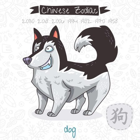 dog 2019 chinese horoscope
