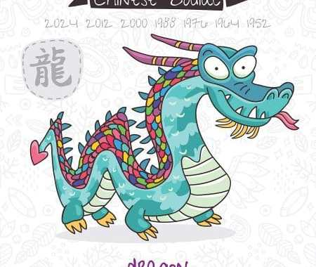 Dragon 2019 Chinese Horoscope & Feng Shui Forecast