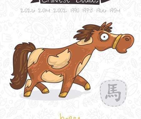 Horse 2021 Chinese Horoscope & Feng Shui Forecast