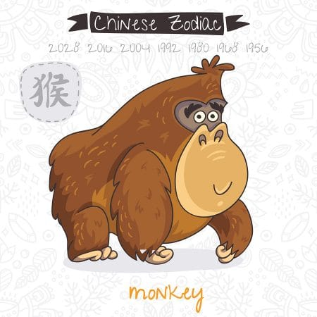 year of the monkey 2019 horoscope feng shui predictions. Black Bedroom Furniture Sets. Home Design Ideas