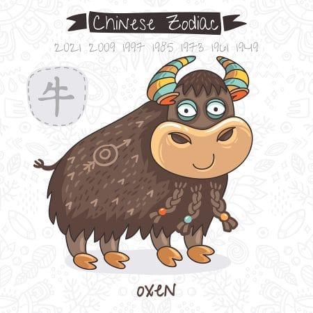 Shio lembu