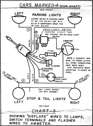 Rear Turn Signal Questions  The CJ2A Page Forums