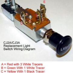 Headlight Dimmer Switch Wiring Diagram Brownie Sash Switch/dimmer - The Cj2a Page Forums