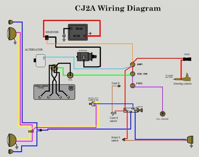 1955 willys jeep wiring diagram  description wiring