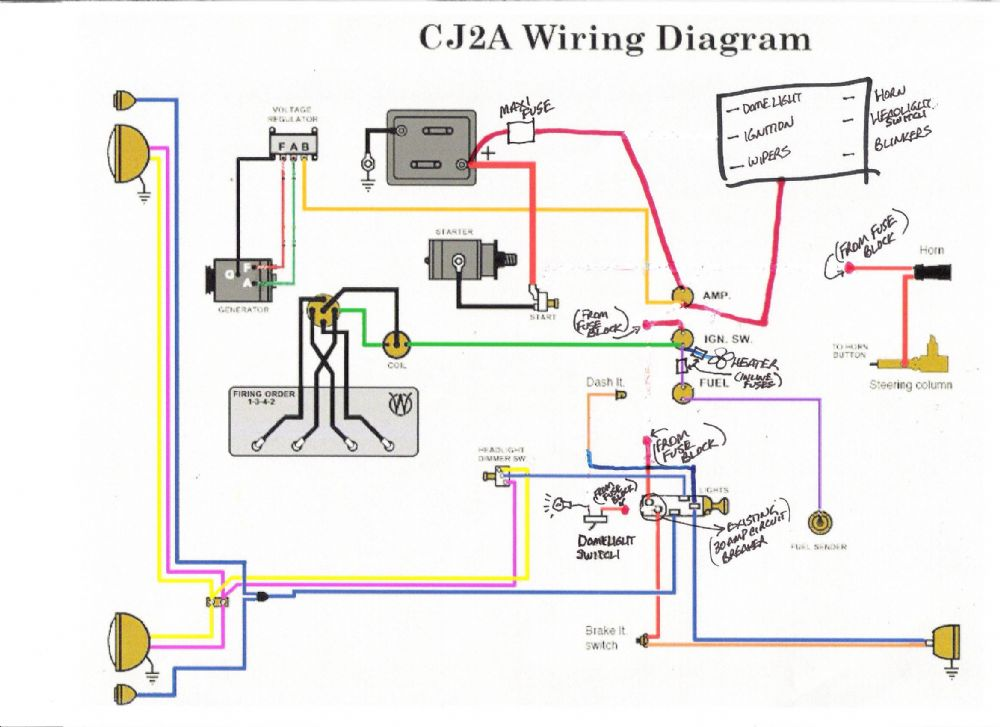 1978 Ezgo Wiring Diagram Free Download Schematic Fuse Block Install The Cj2a Page Forums