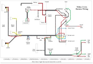 Repro wiring harnesses  is yours right?  The CJ2A Page
