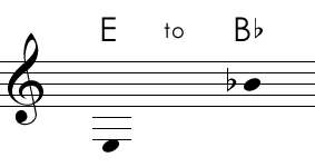 Upper Register Clarinet Fingering Chart - Interactive with Sound