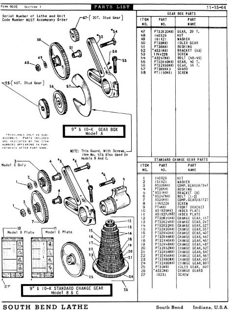 South Bend Model A Lathe Manual Pdf